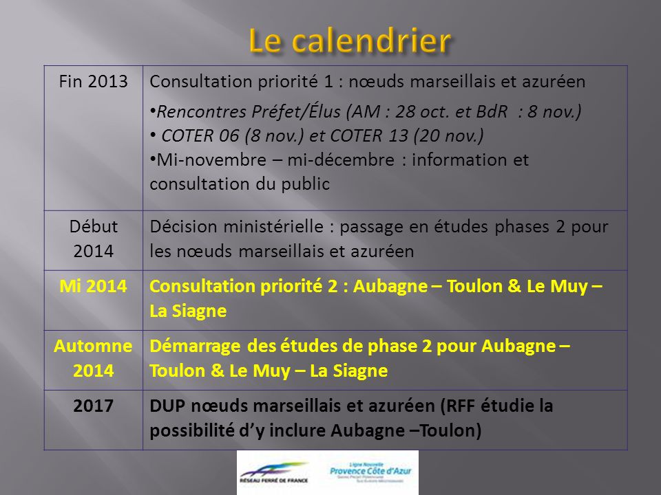 Le calendrier Fin 2013. Consultation priorité 1 : nœuds marseillais et azuréen. Rencontres Préfet/Élus (AM : 28 oct. et BdR : 8 nov.)