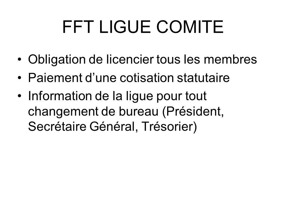 FFT LIGUE COMITE Obligation de licencier tous les membres