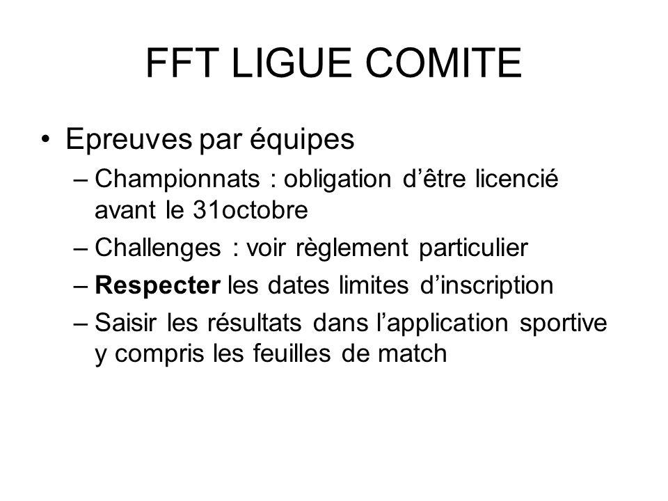 FFT LIGUE COMITE Epreuves par équipes