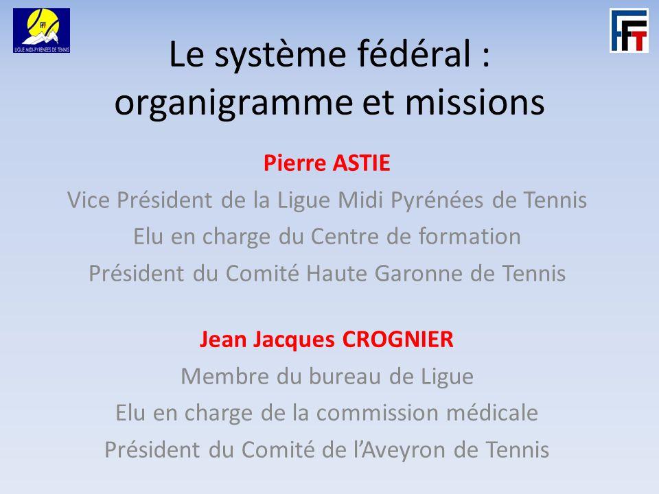 Le système fédéral : organigramme et missions