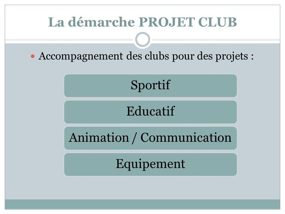 La démarche PROJET CLUB