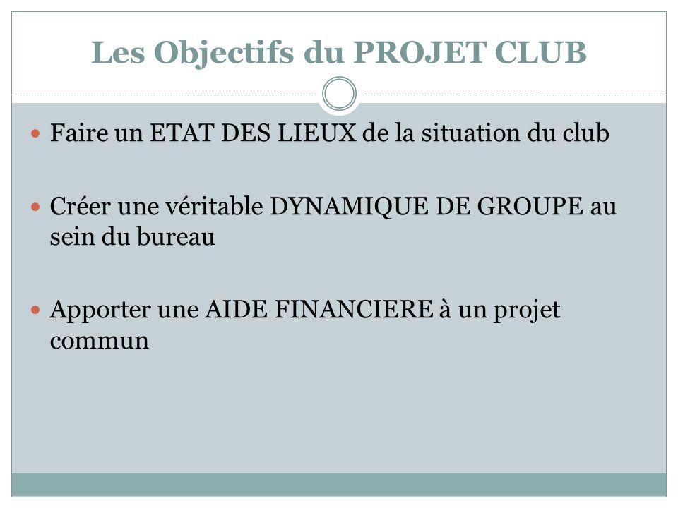 Les Objectifs du PROJET CLUB