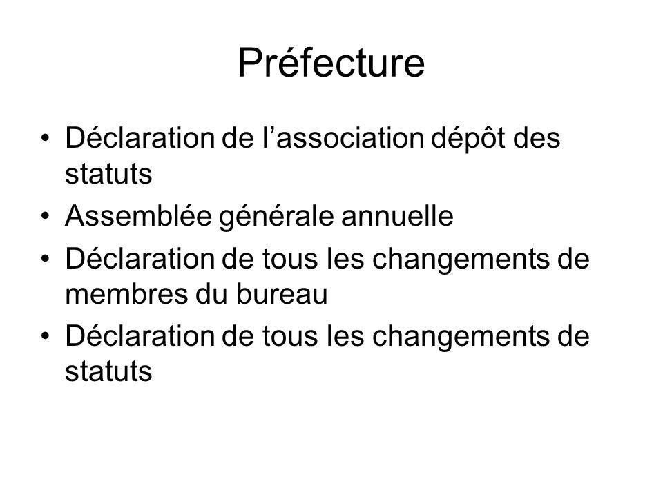 Préfecture Déclaration de l'association dépôt des statuts