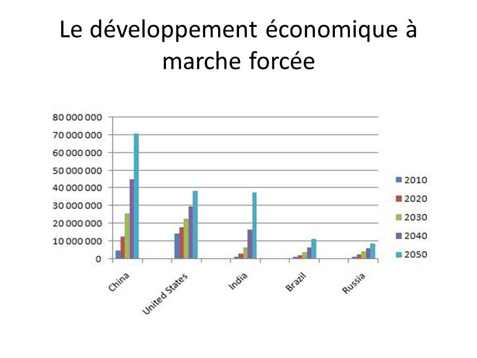 Le développement économique à marche forcée