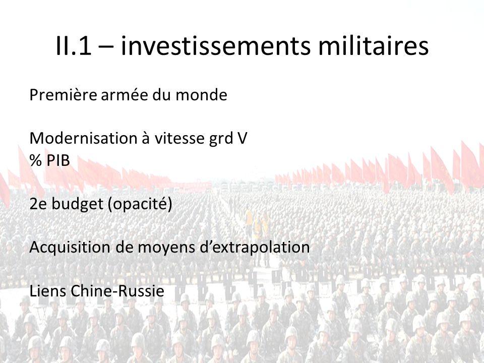 II.1 – investissements militaires