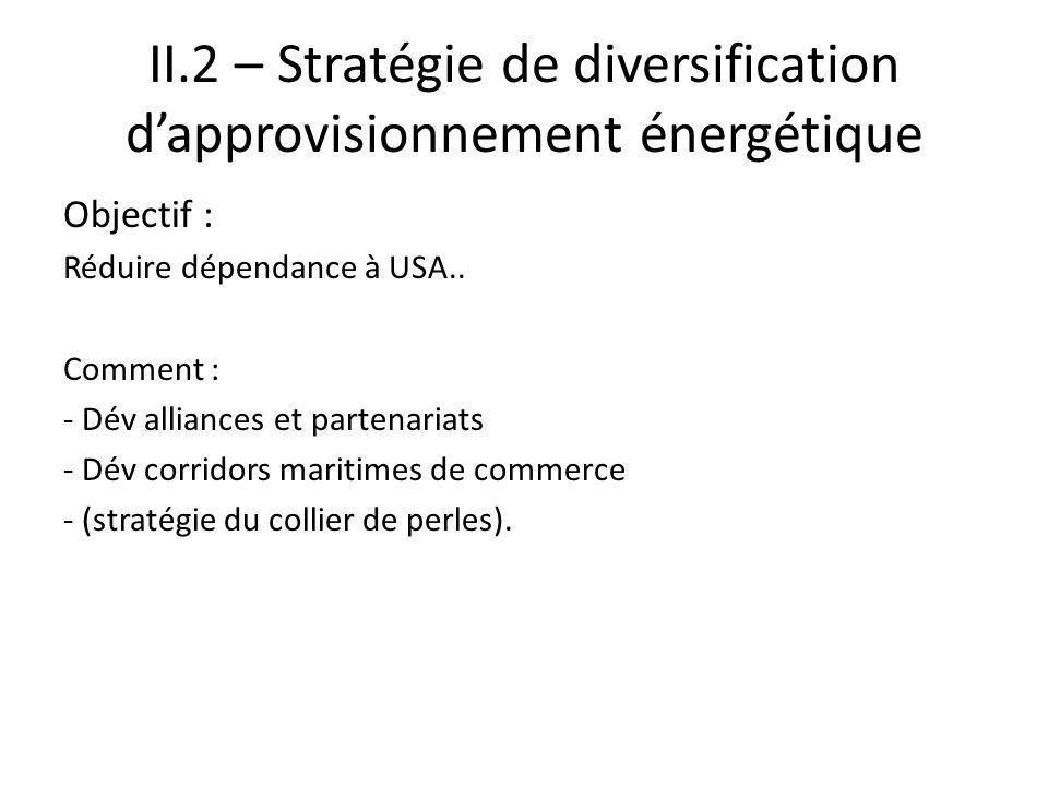 II.2 – Stratégie de diversification d'approvisionnement énergétique