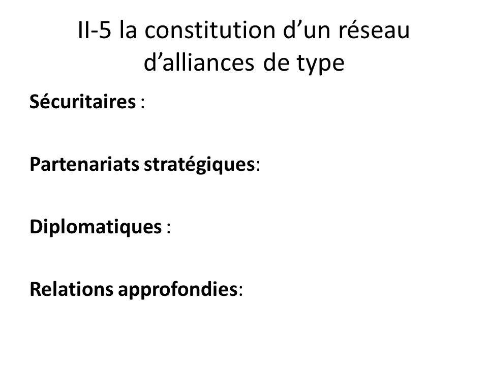 II-5 la constitution d'un réseau d'alliances de type