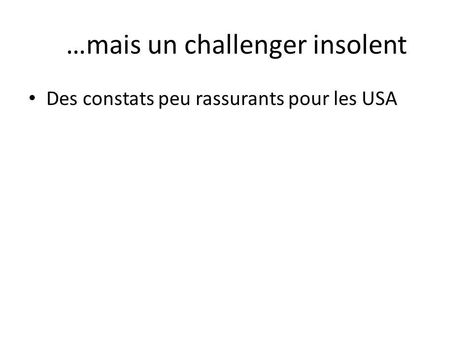 …mais un challenger insolent