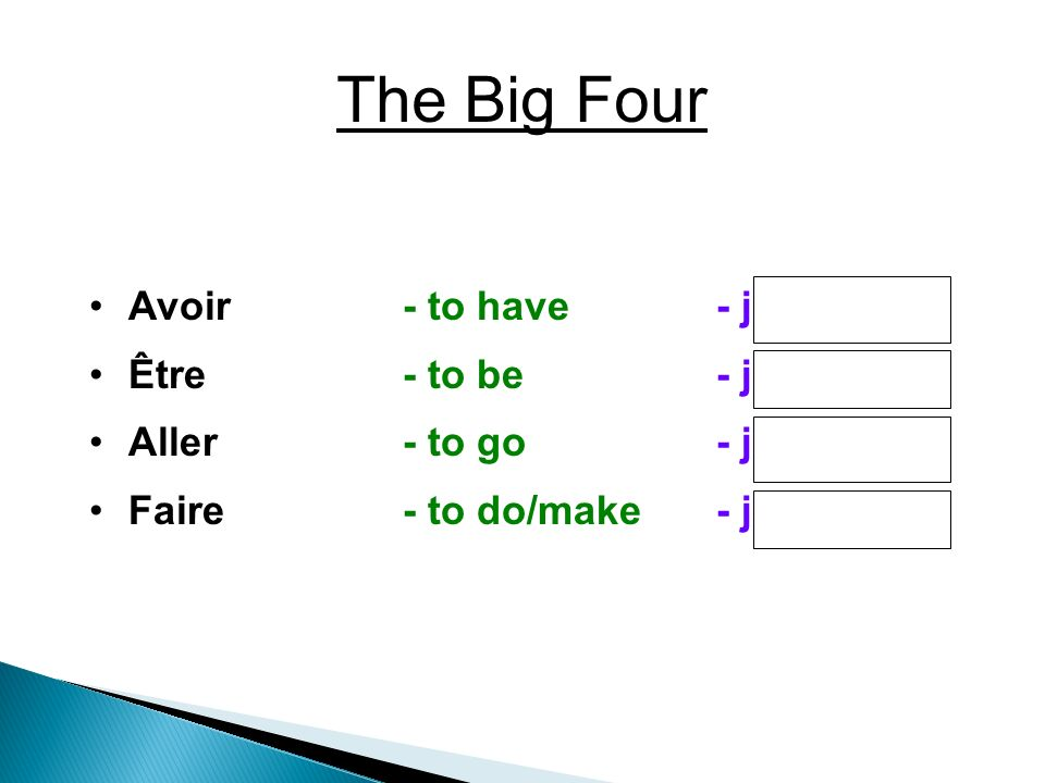 The Big Four Avoir - to have - j'aurai Être - to be - je serai