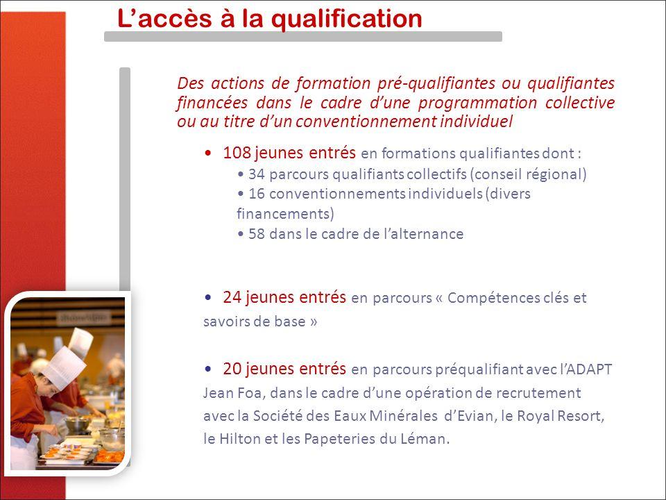 L'accès à la qualification