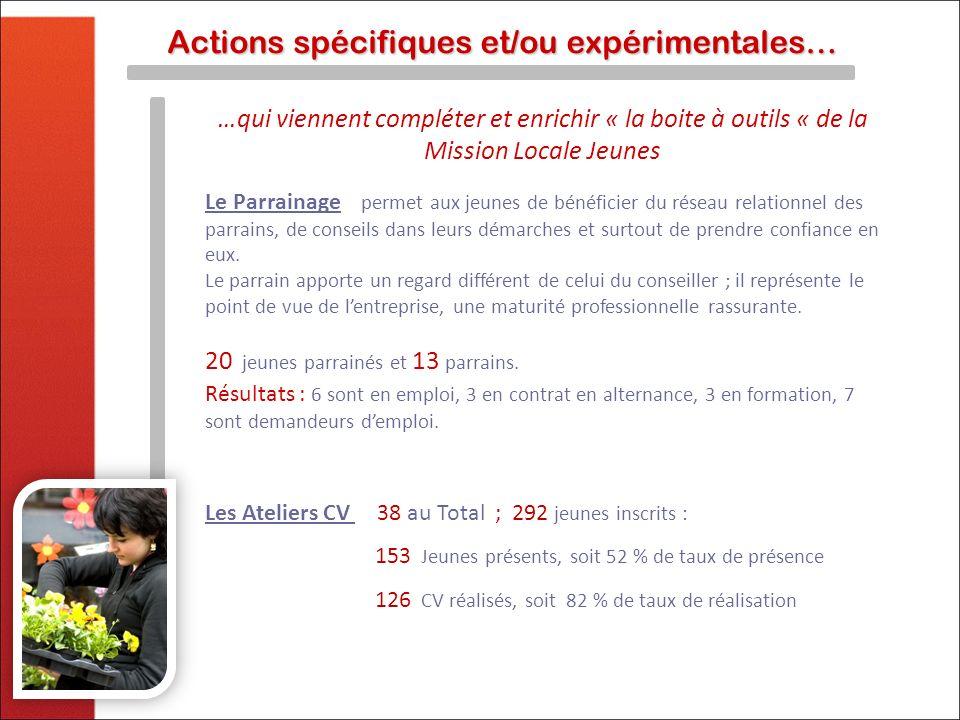 Actions spécifiques et/ou expérimentales…