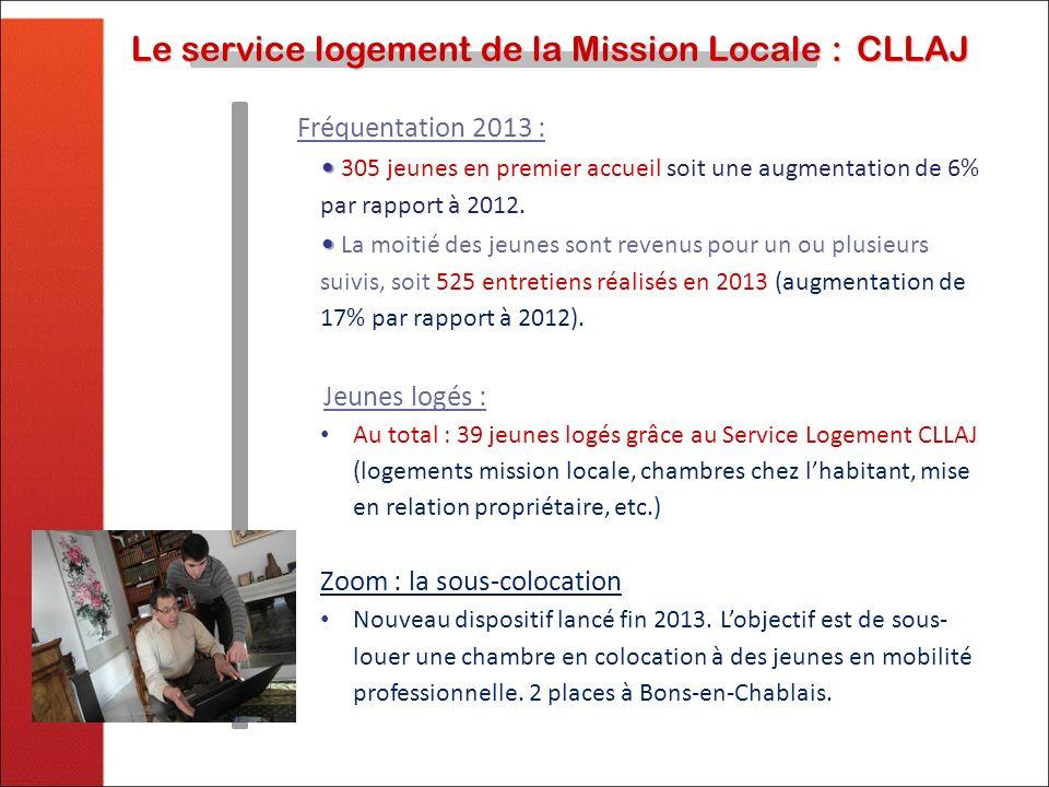 Le service logement de la Mission Locale : CLLAJ
