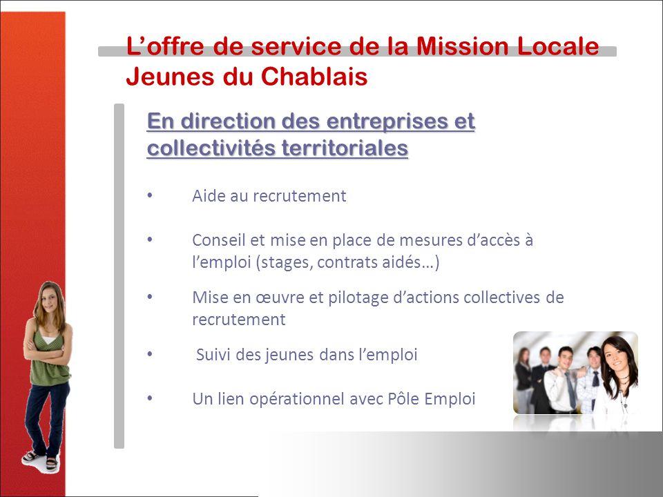 L'offre de service de la Mission Locale Jeunes du Chablais
