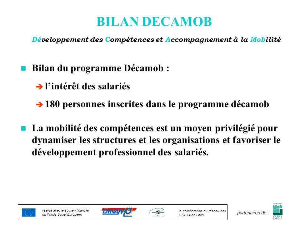 BILAN DECAMOB Développement des Compétences et Accompagnement à la Mobilité