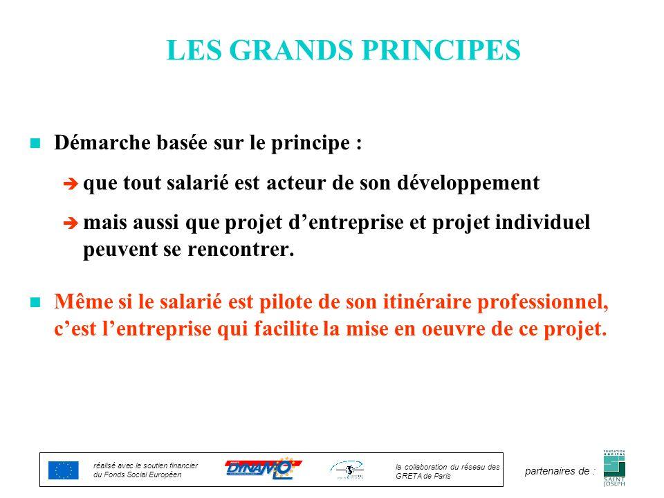 LES GRANDS PRINCIPES Démarche basée sur le principe :