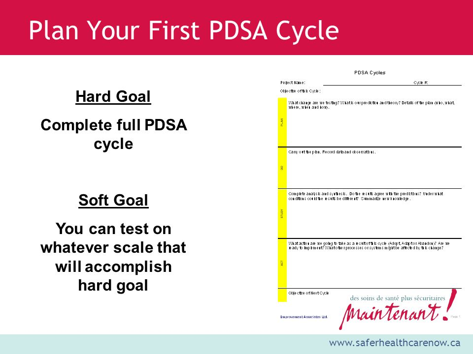 Plan Your First PDSA Cycle