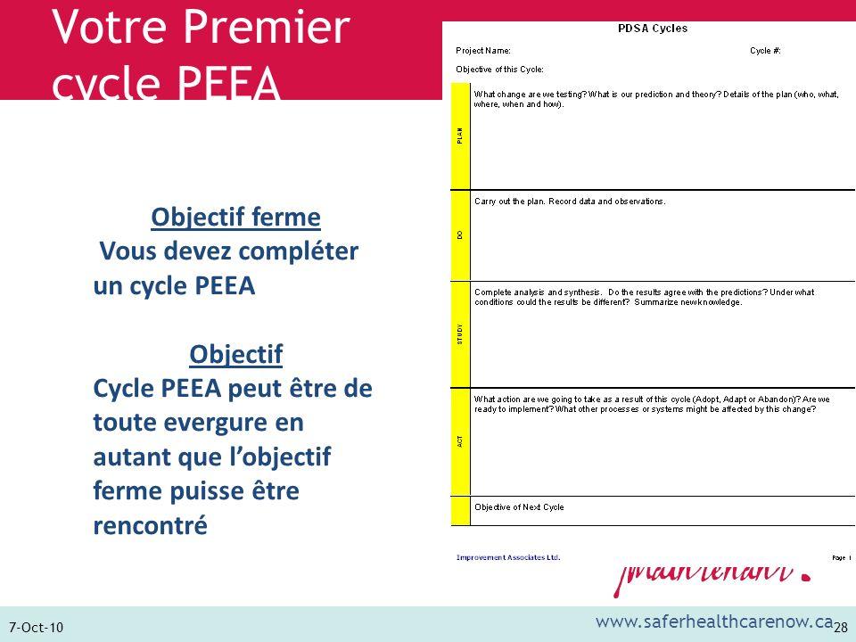 Votre Premier cycle PEEA