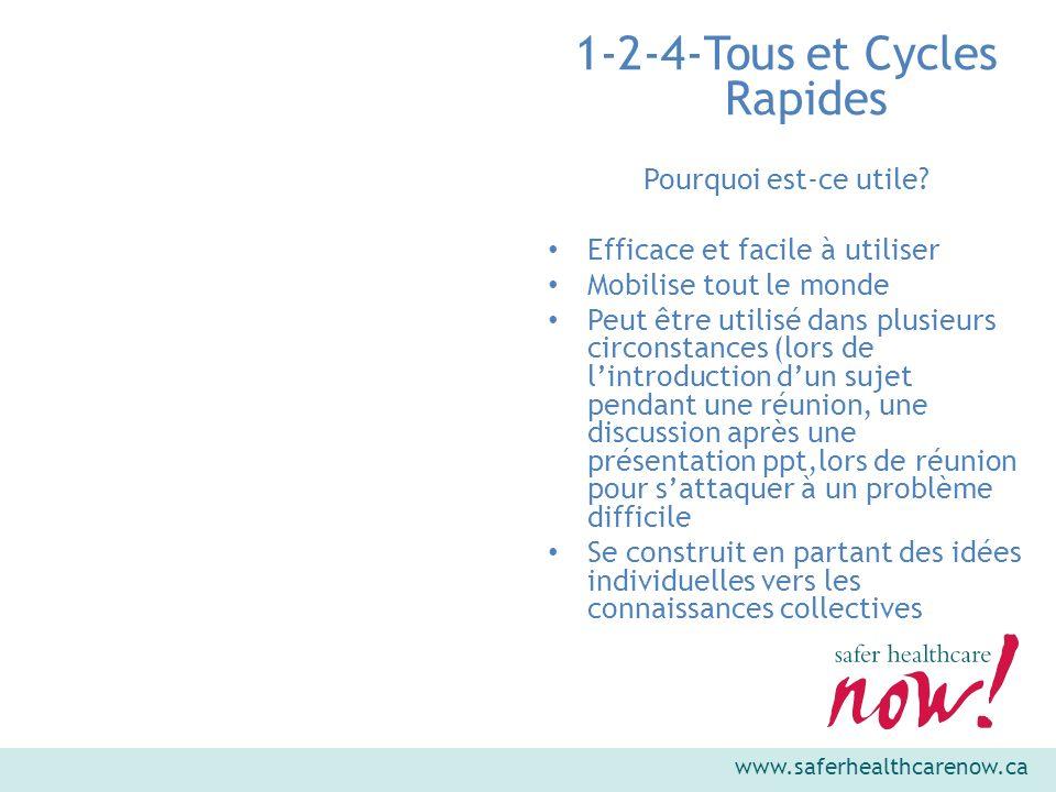 1-2-4-Tous et Cycles Rapides