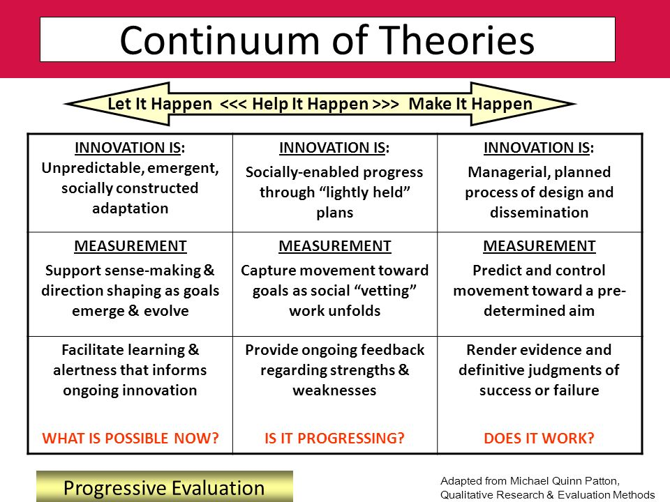 Continuum of Theories Progressive Evaluation