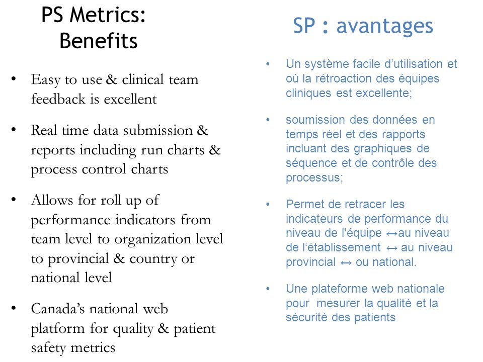 PS Metrics: Benefits SP : avantages