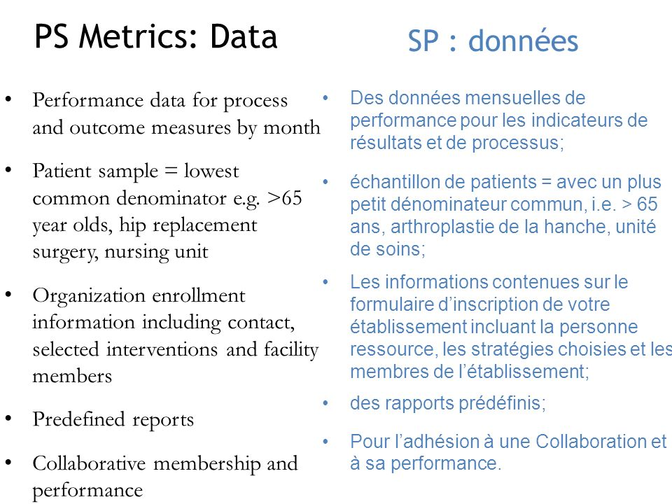 PS Metrics: Data SP : données