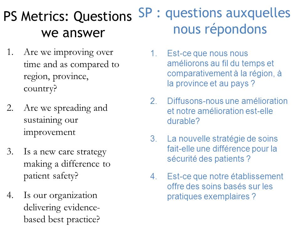 PS Metrics: Questions we answer