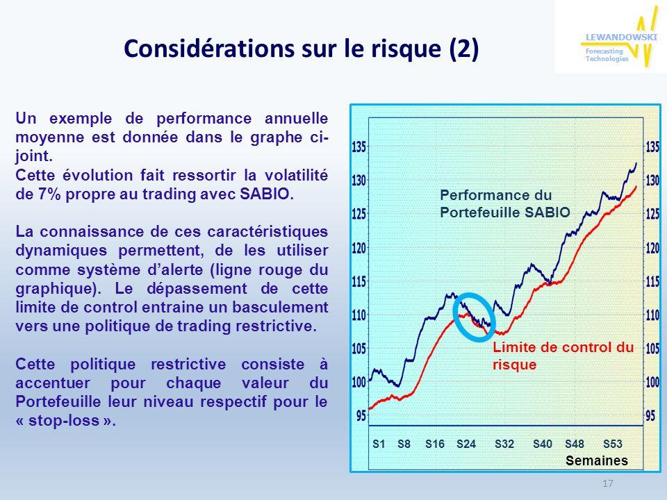 Considérations sur le risque (2)