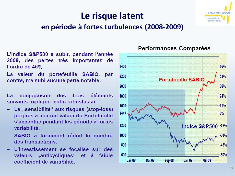 Le risque latent en période à fortes turbulences (2008-2009)