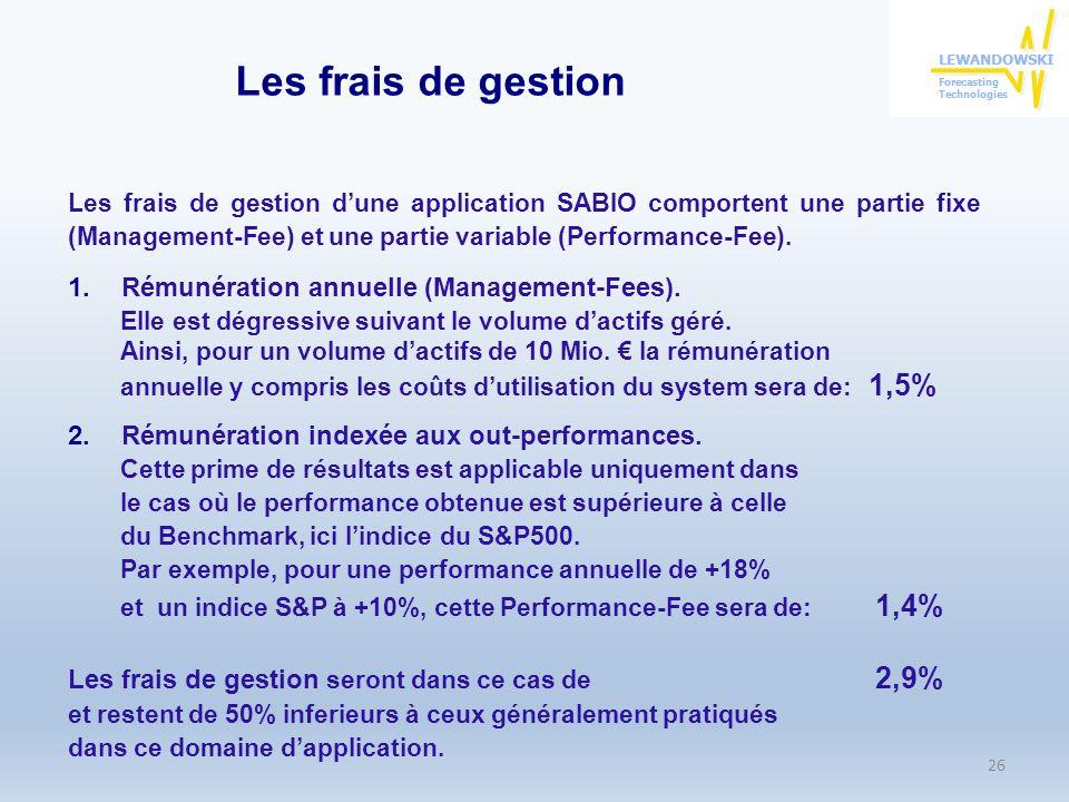 Les frais de gestion Rémunération annuelle (Management-Fees).