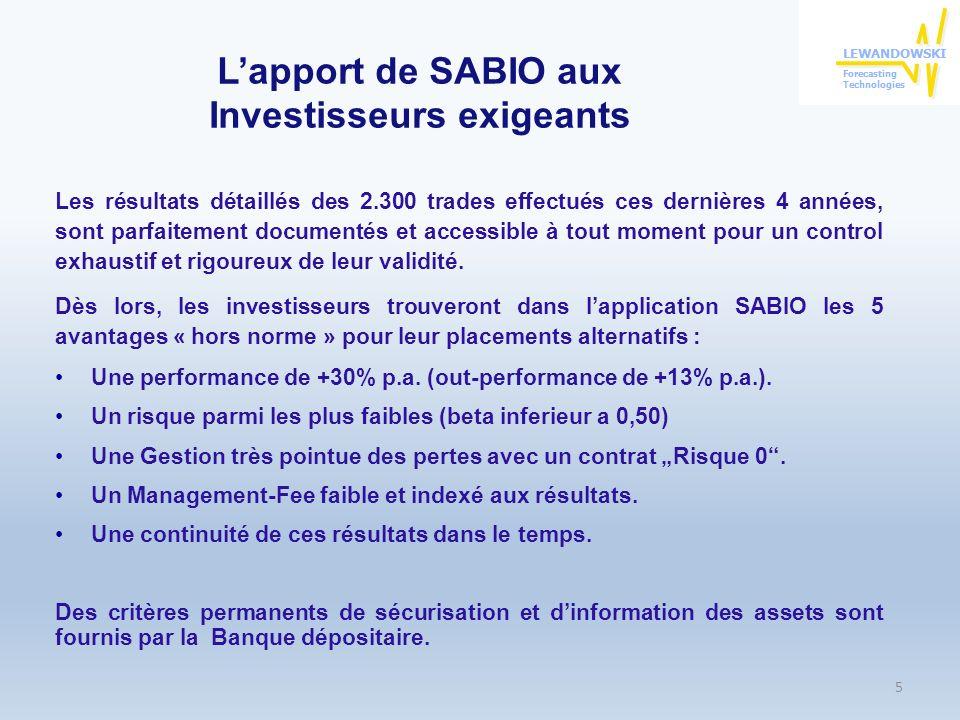 L'apport de SABIO aux Investisseurs exigeants