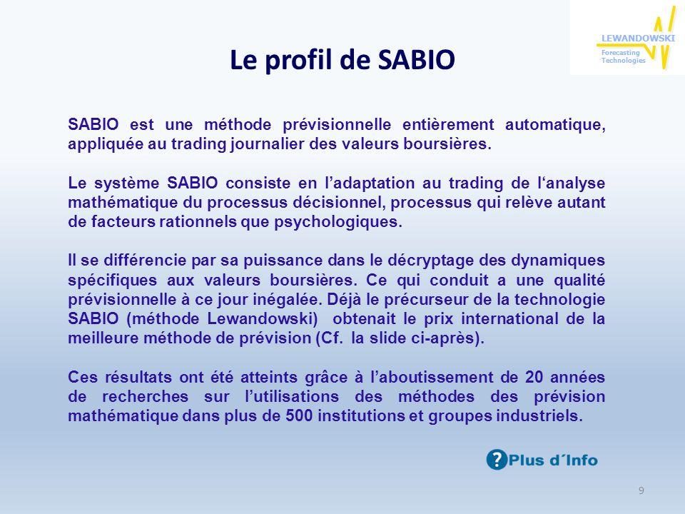 Le profil de SABIO SABIO est une méthode prévisionnelle entièrement automatique, appliquée au trading journalier des valeurs boursières.