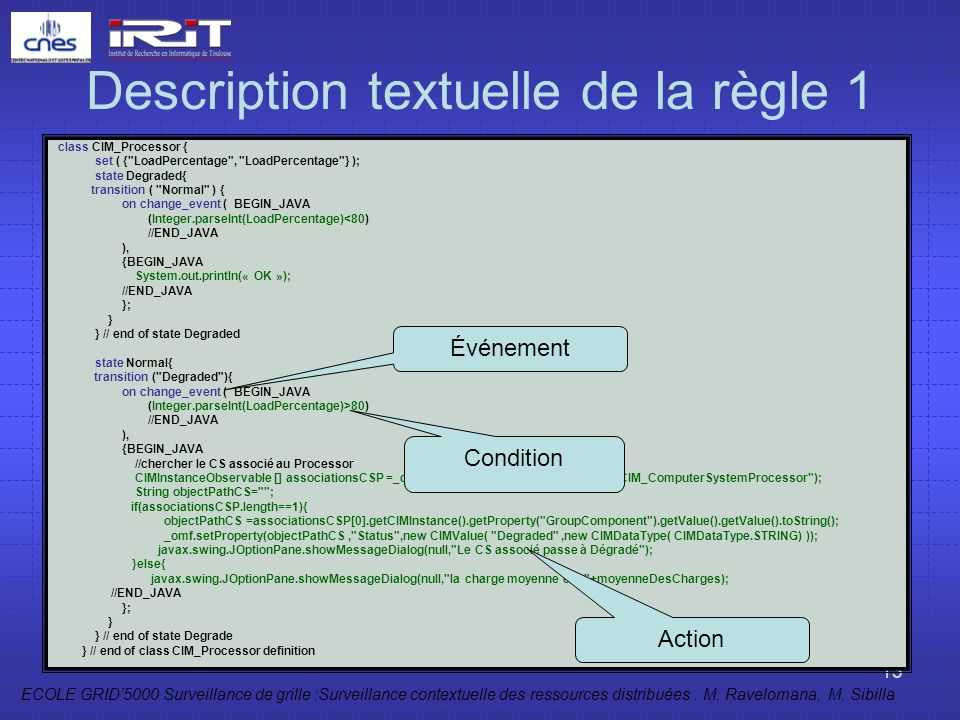 Description textuelle de la règle 1