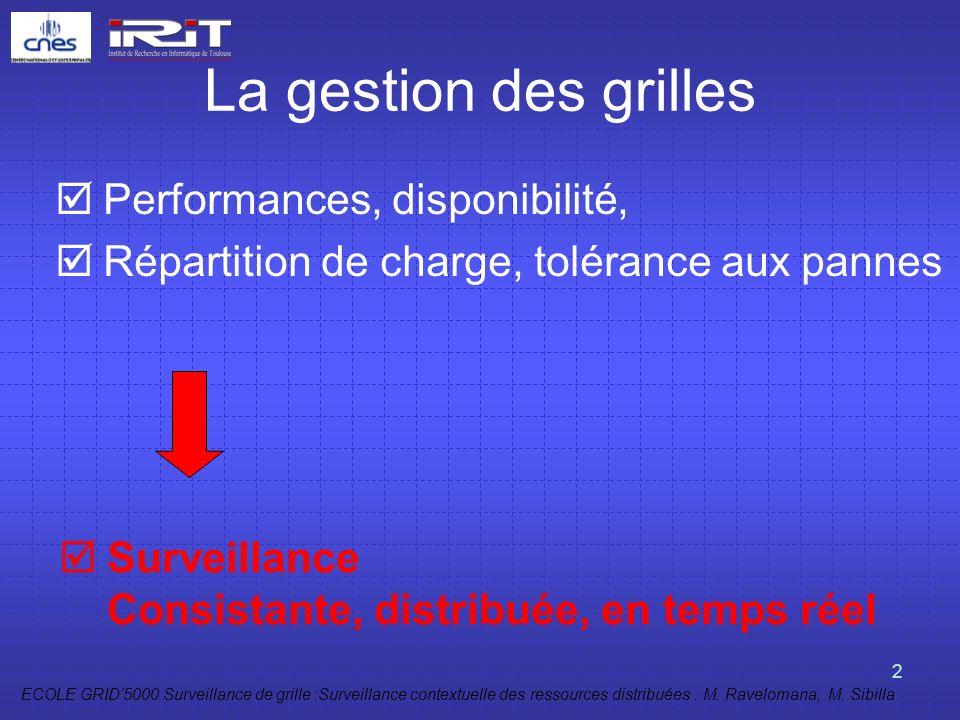 La gestion des grilles Performances, disponibilité,