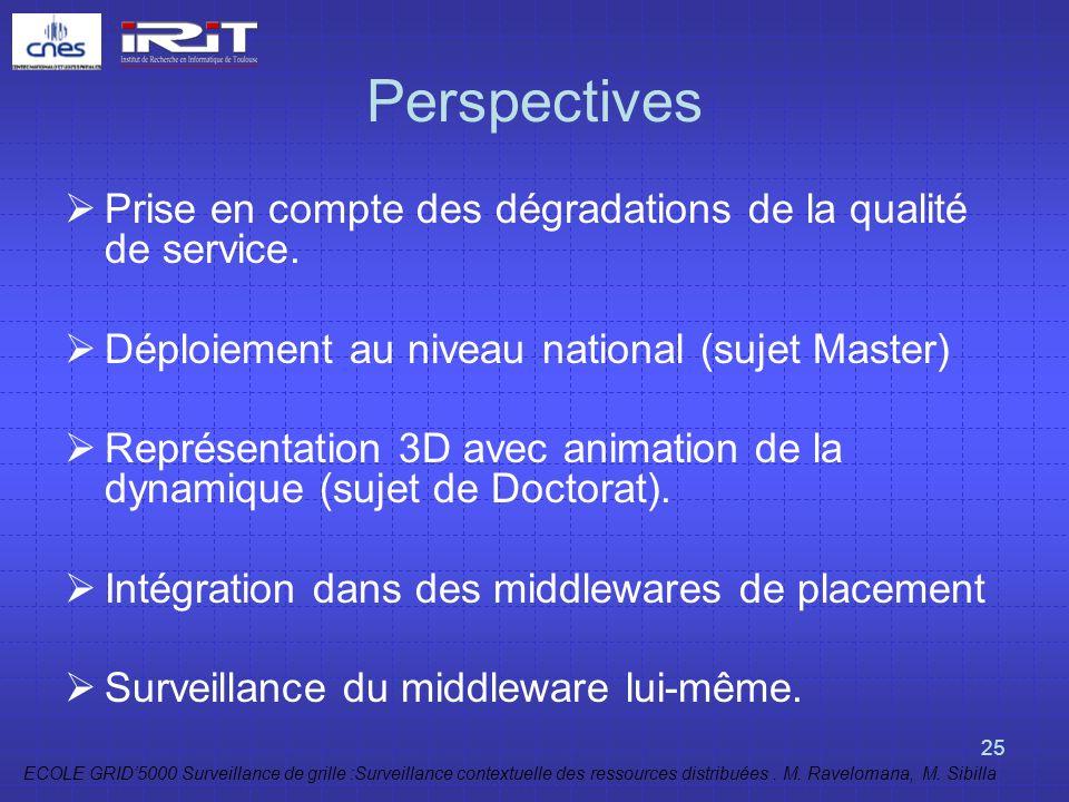 Perspectives Prise en compte des dégradations de la qualité de service. Déploiement au niveau national (sujet Master)