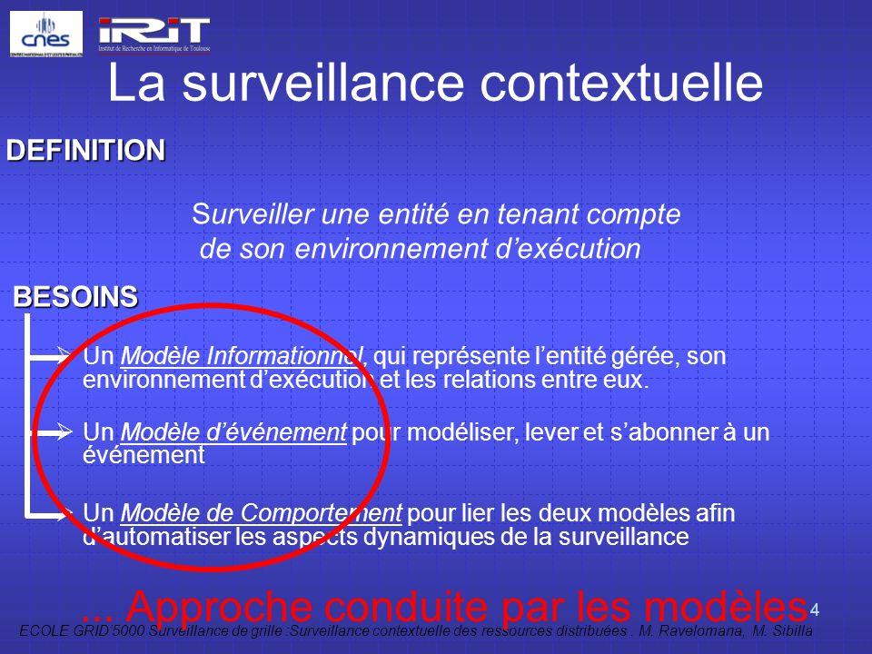 La surveillance contextuelle