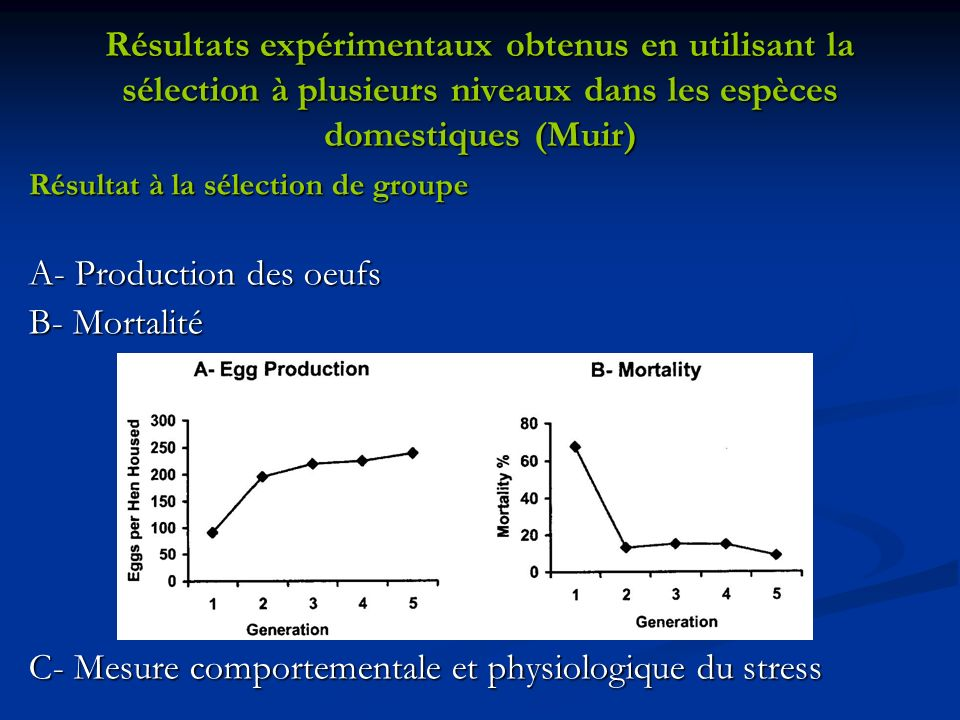 A- Production des oeufs B- Mortalité
