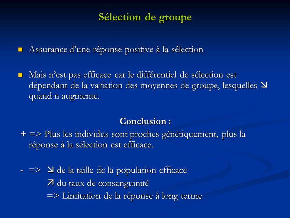 Sélection de groupe Assurance d'une réponse positive à la sélection