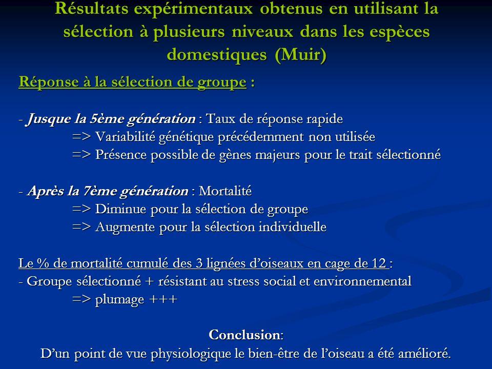 Résultats expérimentaux obtenus en utilisant la sélection à plusieurs niveaux dans les espèces domestiques (Muir)