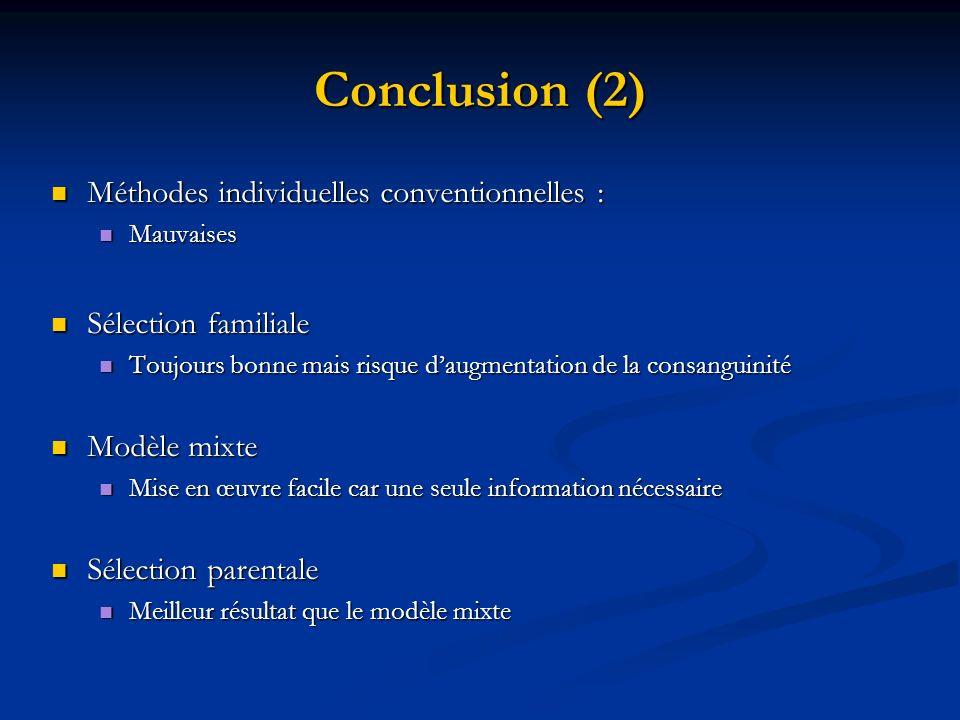 Conclusion (2) Méthodes individuelles conventionnelles :