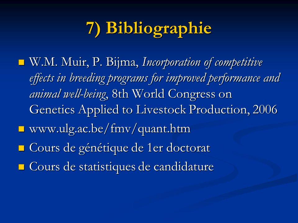 7) Bibliographie