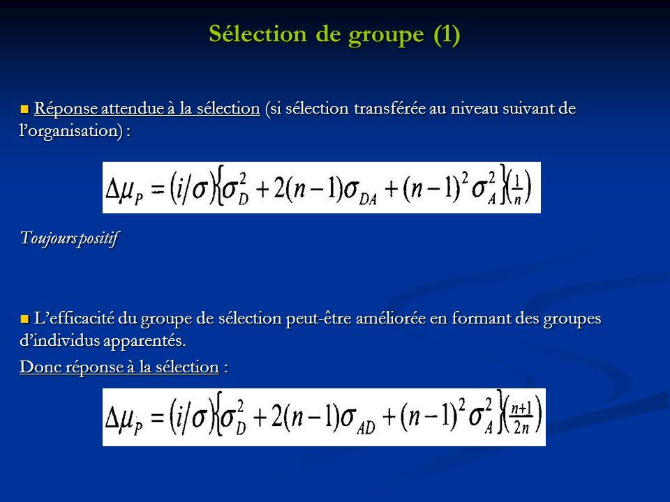 Sélection de groupe (1) Réponse attendue à la sélection (si sélection transférée au niveau suivant de l'organisation) :