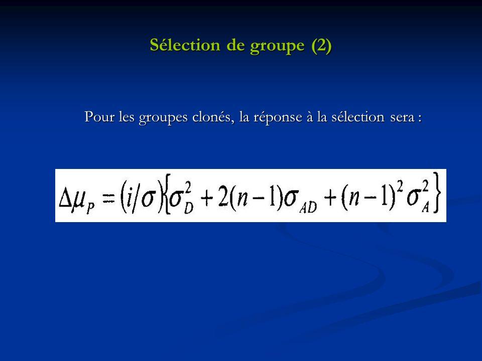 Pour les groupes clonés, la réponse à la sélection sera :