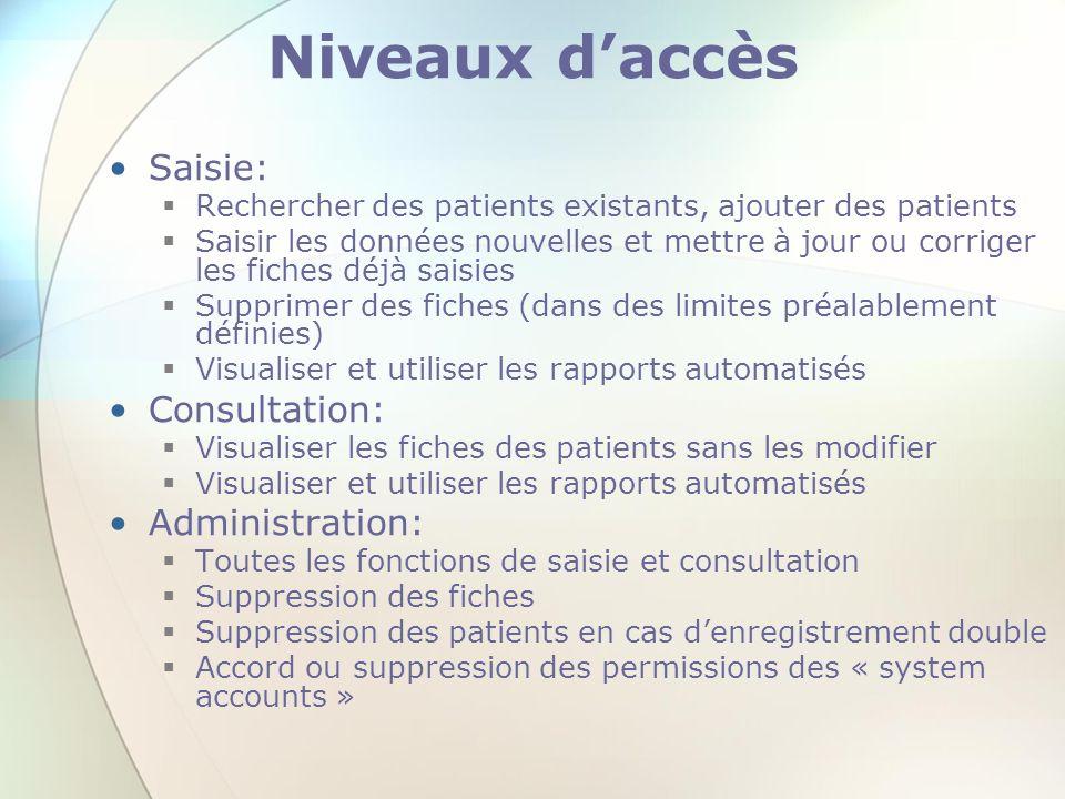 Niveaux d'accès Saisie: Consultation: Administration: