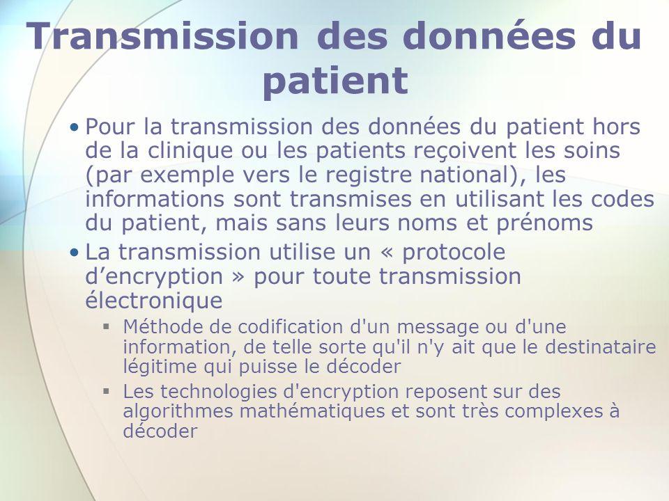 Transmission des données du patient
