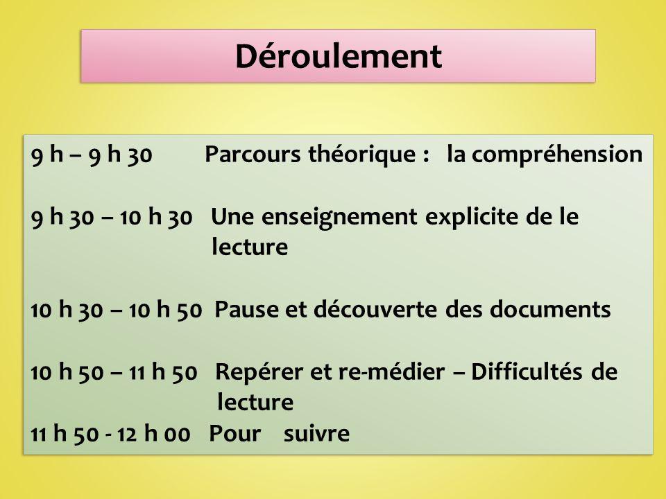 Déroulement 9 h – 9 h 30 Parcours théorique : la compréhension