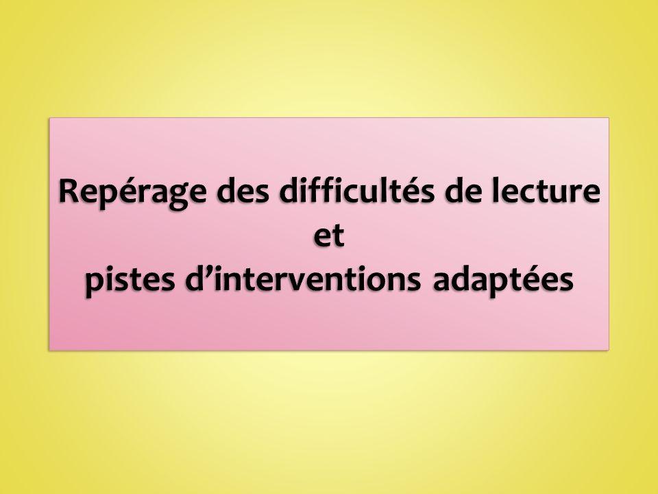 Repérage des difficultés de lecture et pistes d'interventions adaptées
