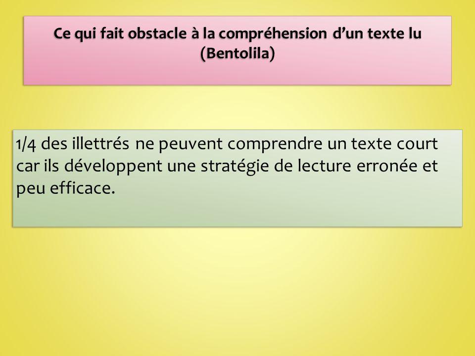 Ce qui fait obstacle à la compréhension d'un texte lu (Bentolila)