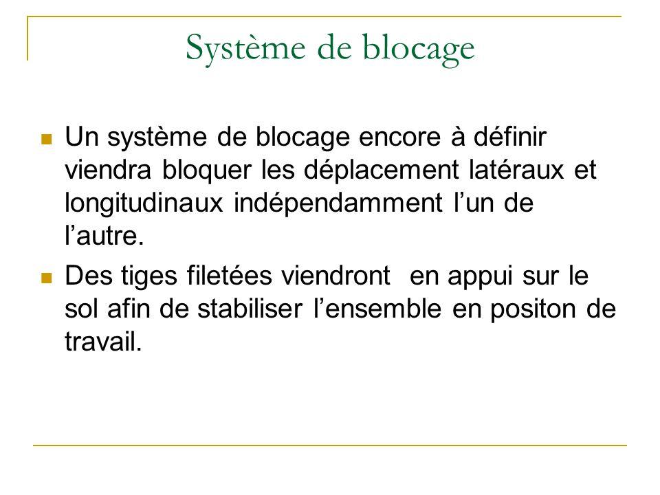 Système de blocage Un système de blocage encore à définir viendra bloquer les déplacement latéraux et longitudinaux indépendamment l'un de l'autre.
