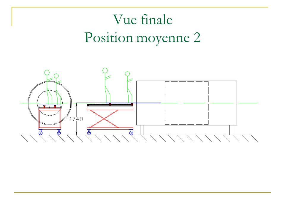 Vue finale Position moyenne 2