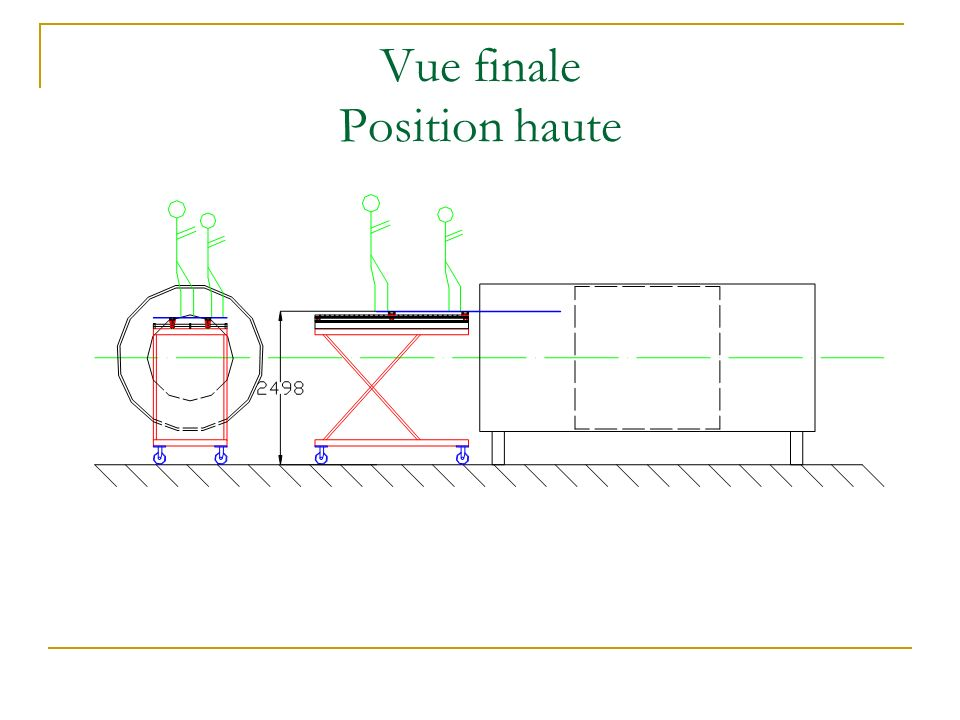 Vue finale Position haute